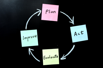 StrategyDriven Evaluation and Control Program Principle Article