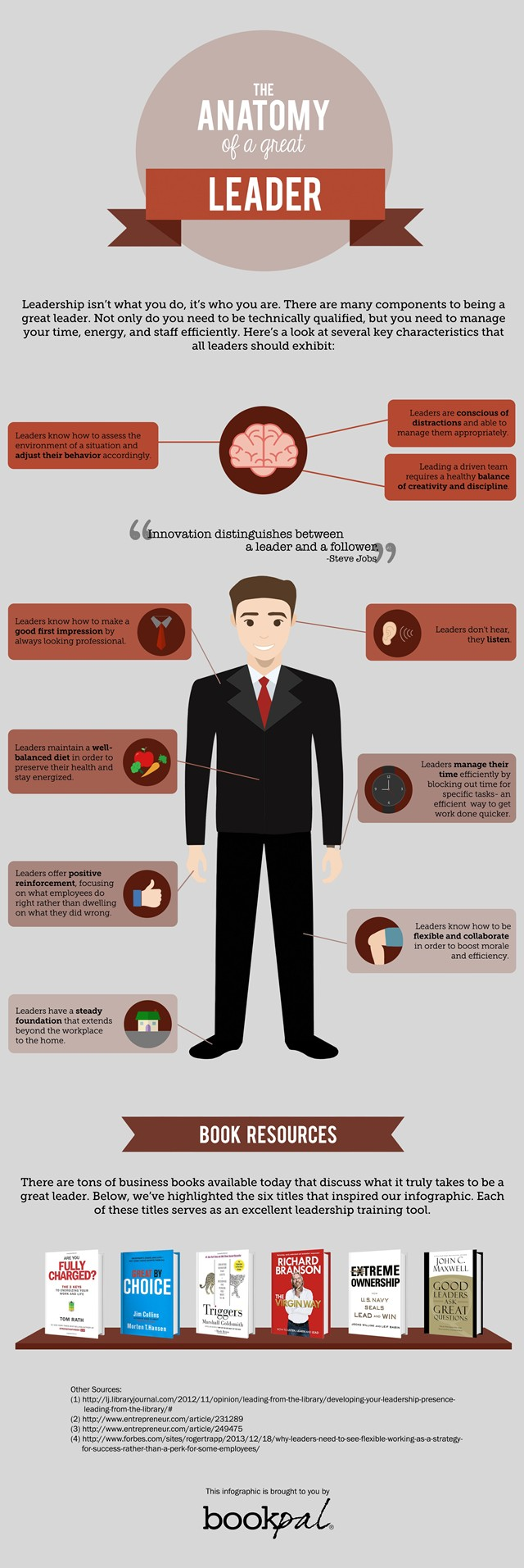 Anatomy of a Great Leader