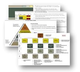 StrategyDriven Metrics Implementation Accelerator