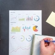 StrategyDriven Organizational Performance Measures Article