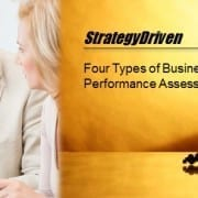 StrategyDriven Business Performance Assessment Video