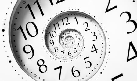 StrategyDriven Decision Making Article | Decision Timeframe