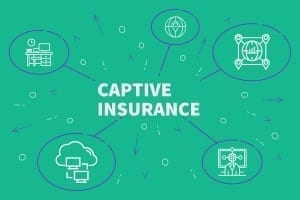StrategyDriven Risk Management Article |captive insurance companies|How to Manage Risk with Captive Insurance Companies