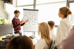 StrategyDriven Talent Management Articles |Leadership Development|The Effective Guide to Leadership Development Programme