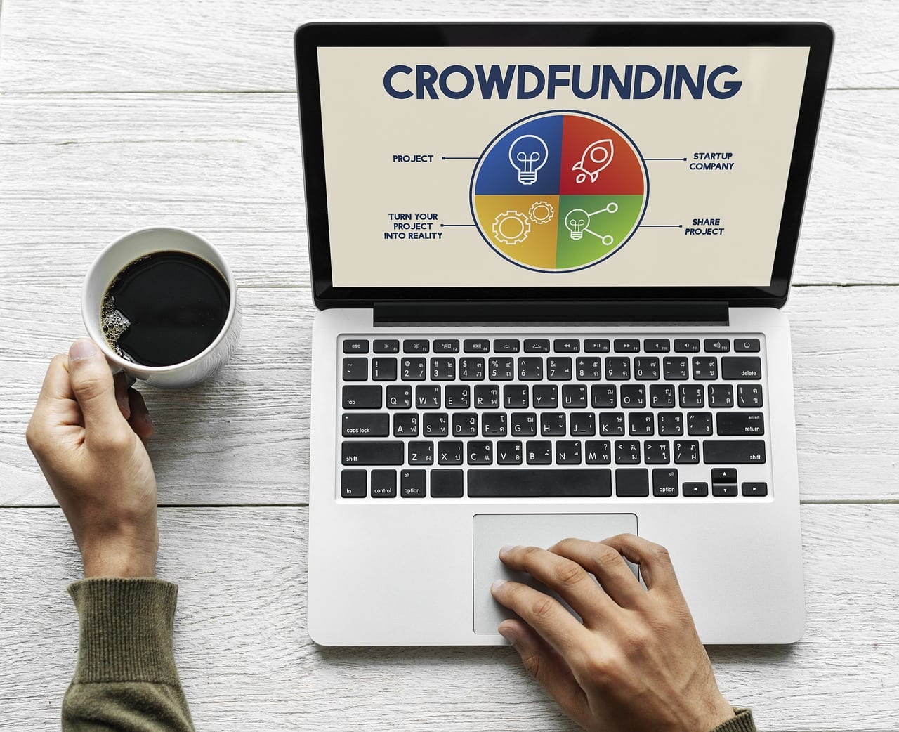 StrategyDriven Online Marketing and Website Development Article |Crowdfunding|Essential Tips To Boost Your Crowdfunding Strategy
