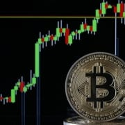 StrategyDriven Editorial Perspective Article |Bitcoin|Why is Inflation All over the World the True Reason for the Decline in the Bitcoin Price?