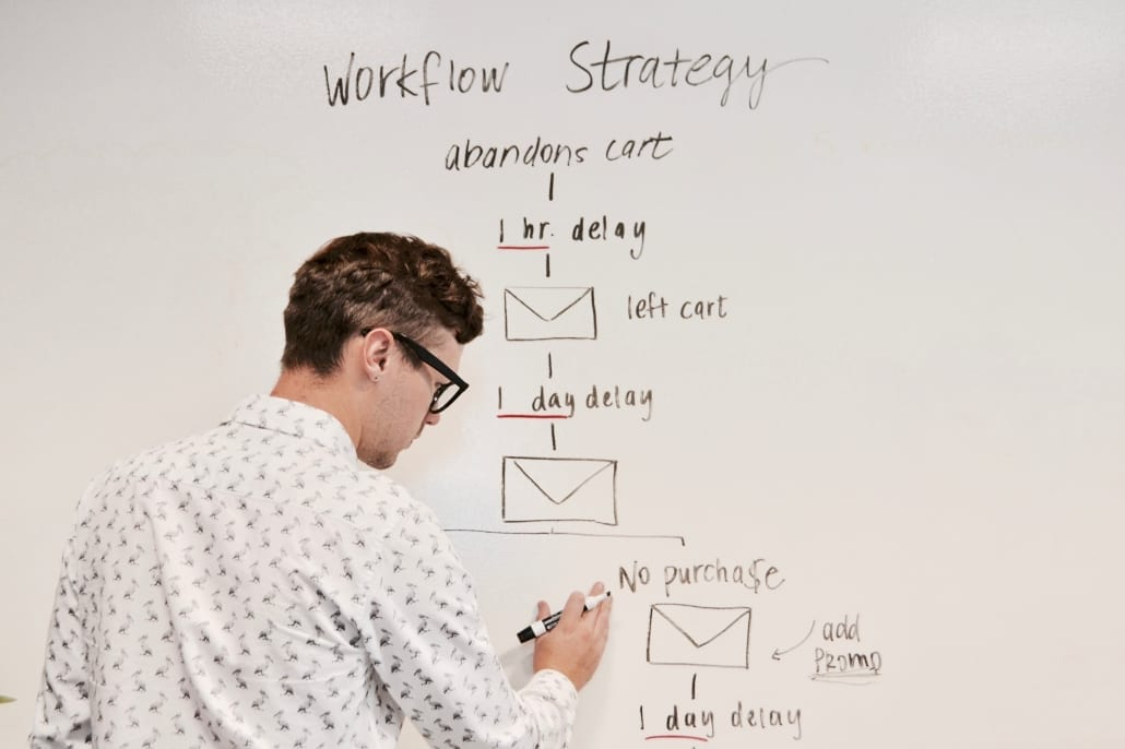 StrategyDriven Process Management Article | 5 Best Strategies to Streamline Your Workflow