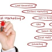 StrategyDriven Marketing and Sales Article  Marketing Strategy How to Formulate a Killer Marketing Strategy
