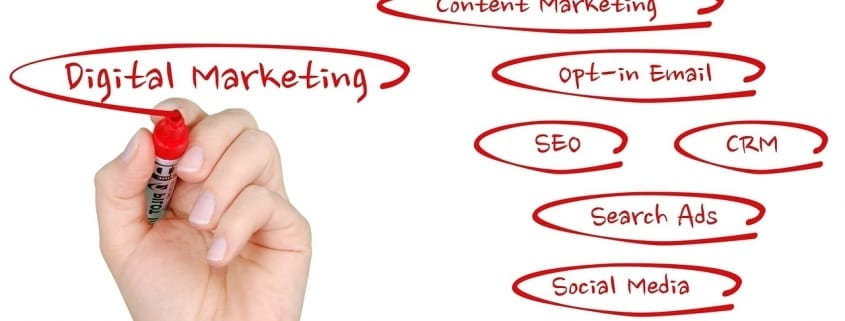 StrategyDriven Online Sales and Marketing Article |Marketing Your Business | 7 Types Of Marketing You Can Do Yourself
