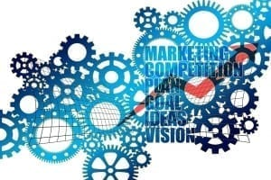 StrategyDriven Marketing and Sales Article | Effective Marketing |Ten steps to effective marketing