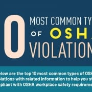 StrategyDriven Human Performance Management Infographic | OSHA Violations Infographic