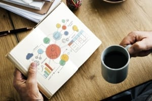 StrategyDriven Managing Your Business Article |Managing a Small Business|3 Simple Ways to Improve Your Small Business