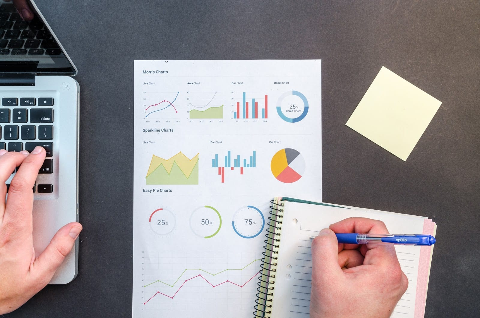 StrategyDriven Managing Your Business Article | Entrepreneurship | Business Growth | How To Minimize Your Business To Maximize Growth