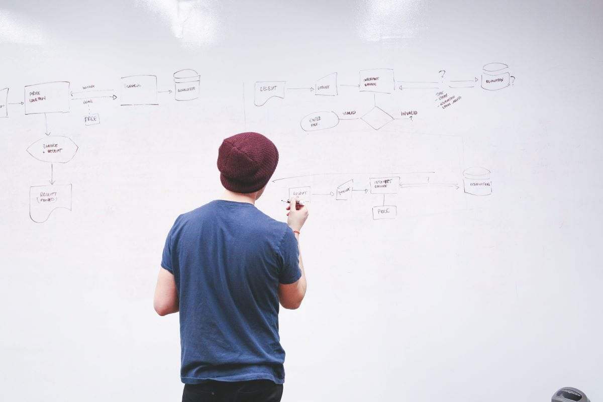 StrategyDriven Starting Your Business Article  Build your business 3 Steps To Take Building Your Business From The Ground Up