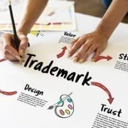 StrategyDriven Marketing and Sales Article | Trademark